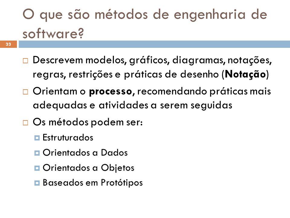 O que são métodos de engenharia de software?  Descrevem modelos, gráficos, diagramas, notações, regras, restrições e práticas de desenho (Notação) 