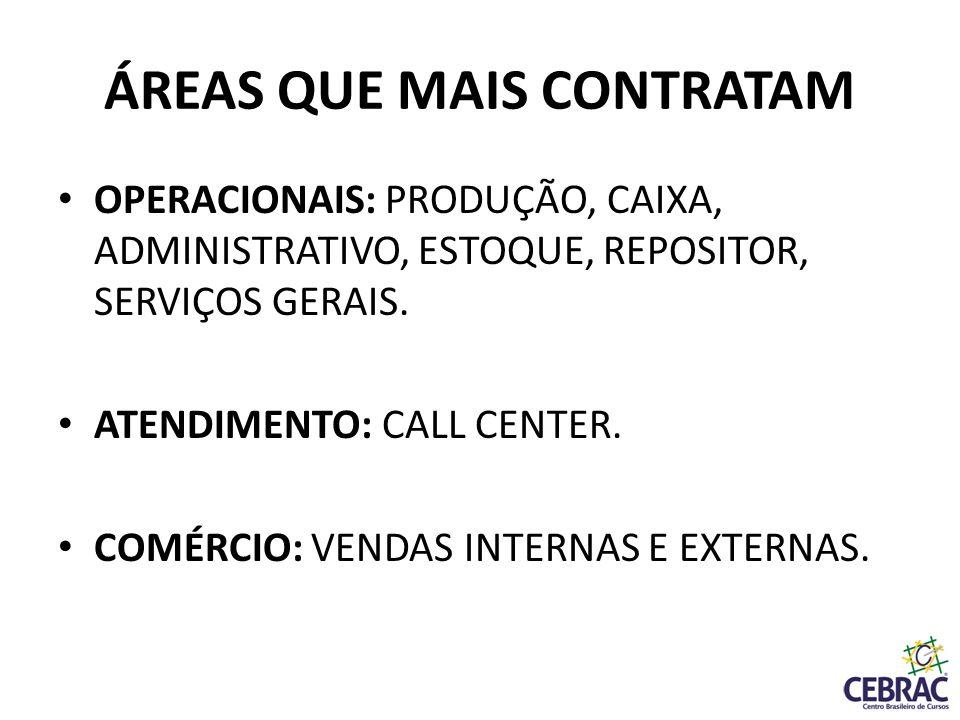 ÁREAS QUE MAIS CONTRATAM OPERACIONAIS: PRODUÇÃO, CAIXA, ADMINISTRATIVO, ESTOQUE, REPOSITOR, SERVIÇOS GERAIS. ATENDIMENTO: CALL CENTER. COMÉRCIO: VENDA