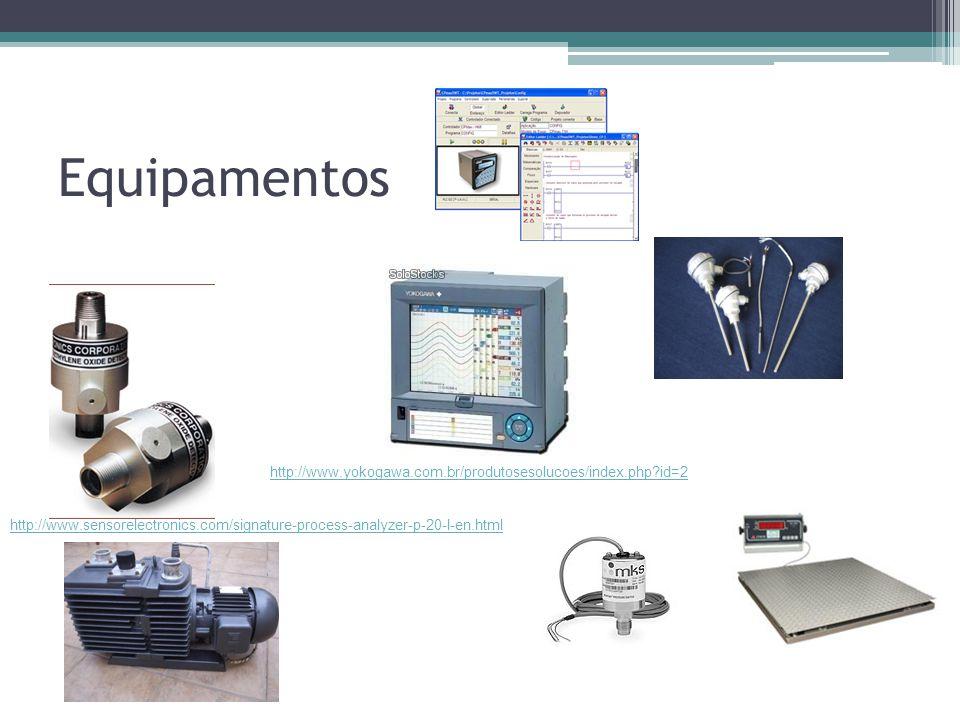 Equipamentos http://www.sensorelectronics.com/signature-process-analyzer-p-20-l-en.html http://www.yokogawa.com.br/produtosesolucoes/index.php?id=2