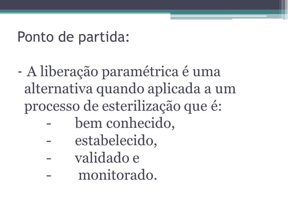 Dificuldades para Implantação PORTARIA INTERMINISTERIAL Nº 482, DE 16 DE ABRIL DE 1999 CAPÍTULO V CONDIÇÕES MÍNIMAS PARA EFICÁCIA DO PROCESSO DE ESTERILIZAÇÃO DE MATERIAIS E ARTIGOS MÉDICO-HOSPITALARES 41 Os estabelecimentos que mantêm Unidade de Esterilização por Óxido de Etileno para esterilização, reesterilização e/ou reprocessamento de materiais e artigos médico-hospitalares, devem: d- comprovar a letalidade de cada ciclo de esterilização empregando indicador biológico e realizando o teste de esterilidade em amostras de produtos que compõem a carga do ciclo, conforme Farmacopeia Brasileira;