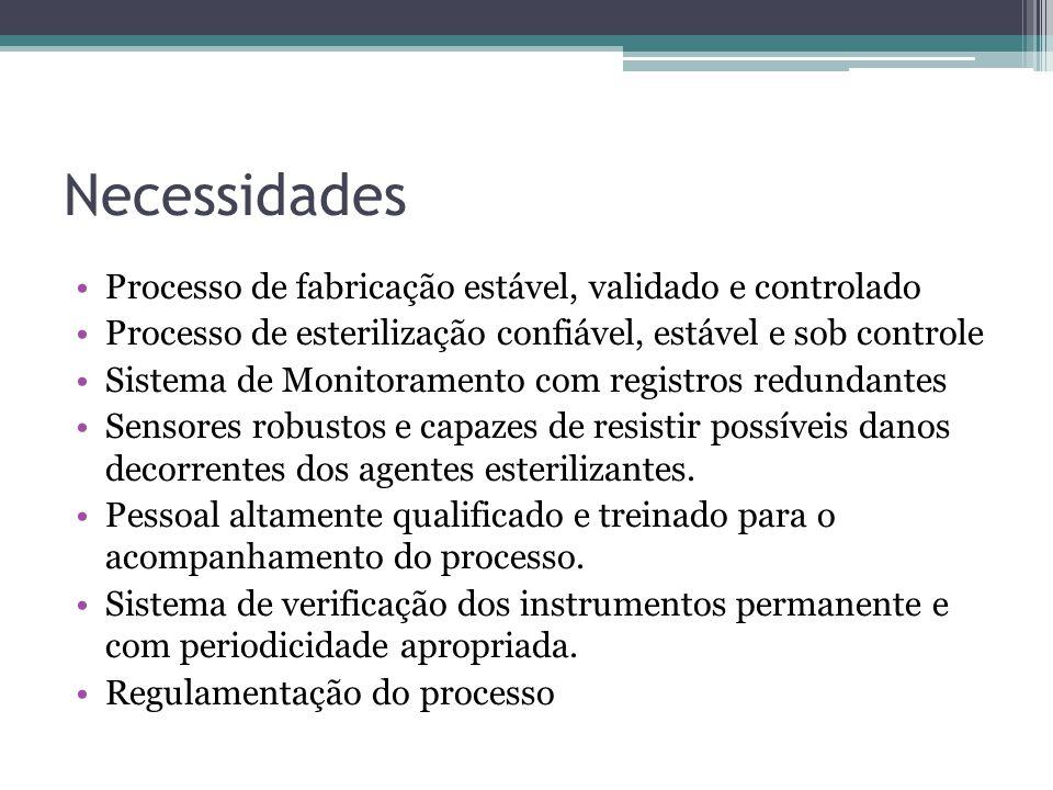 Parâmetros a Monitorar Controle de Oxigênio Interior da Camara (EtO puro).