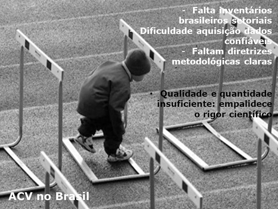 ACV no Brasil -Falta inventários brasileiros setoriais -Dificuldade aquisição dados confiáveis -Faltam diretrizes metodológicas claras Qualidade e qua