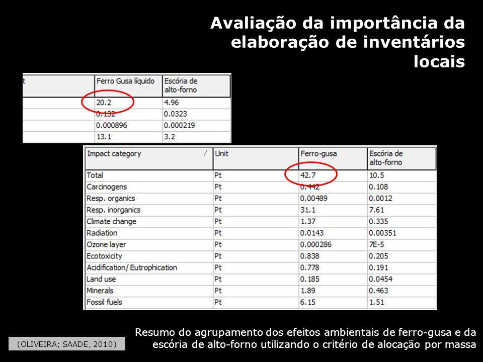 Resumo do agrupamento dos efeitos ambientais de ferro-gusa e da escória de alto-forno utilizando o critério de alocação por massa Avaliação da importâ