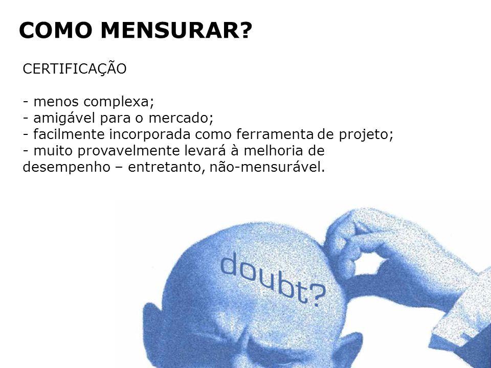 Avaliação da importância da elaboração de inventários locais (OLIVEIRA; SAADE, 2010)