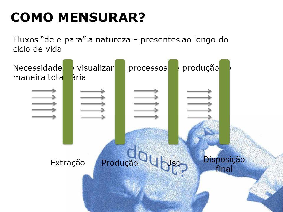 """COMO MENSURAR? Fluxos """"de e para"""" a natureza – presentes ao longo do ciclo de vida Necessidade de visualizar os processos de produção de maneira total"""