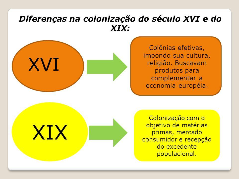 Diferenças na colonização do século XVI e do XIX: XVI Colônias efetivas, impondo sua cultura, religião. Buscavam produtos para complementar a economia