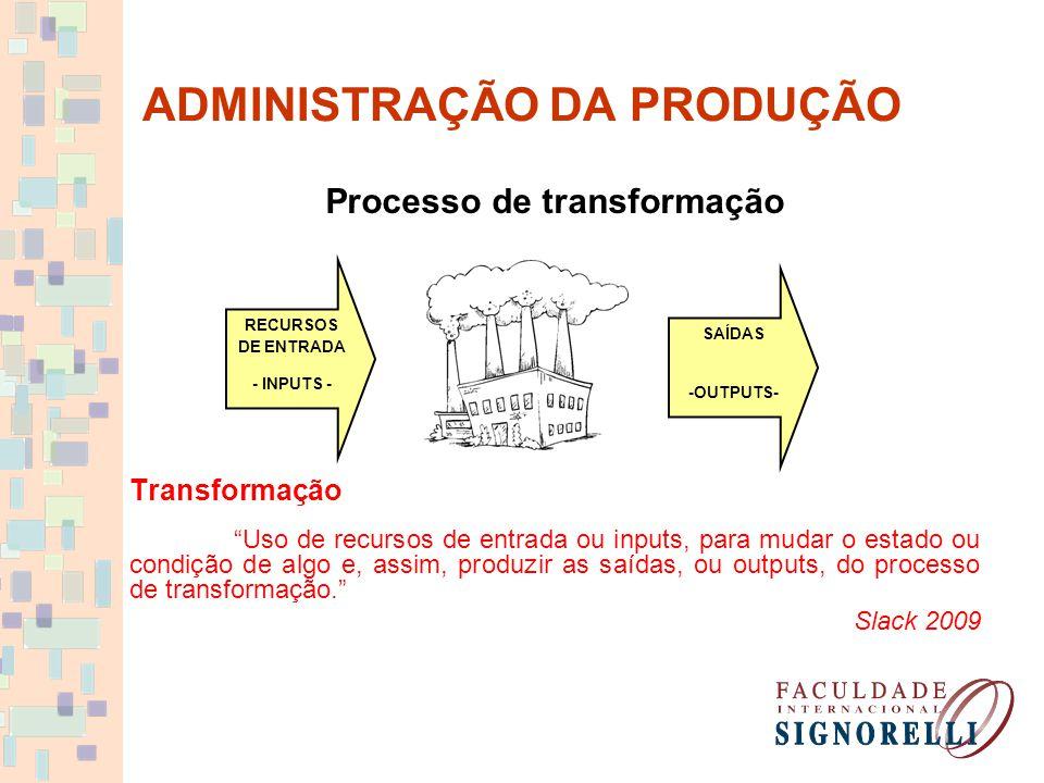 ADMINISTRAÇÃO DA PRODUÇÃO Processo de transformação Transformação Uso de recursos de entrada ou inputs, para mudar o estado ou condição de algo e, assim, produzir as saídas, ou outputs, do processo de transformação. Slack 2009 SAÍDAS -OUTPUTS- RECURSOS DE ENTRADA - INPUTS -