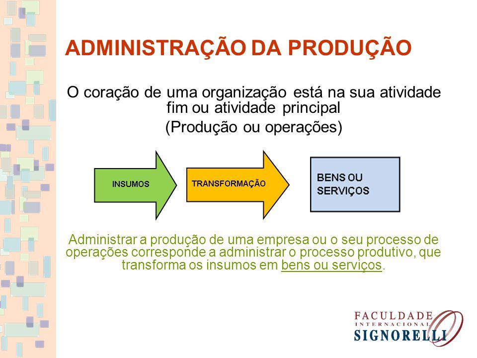 ADMINISTRAÇÃO DA PRODUÇÃO O coração de uma organização está na sua atividade fim ou atividade principal (Produção ou operações) Administrar a produção