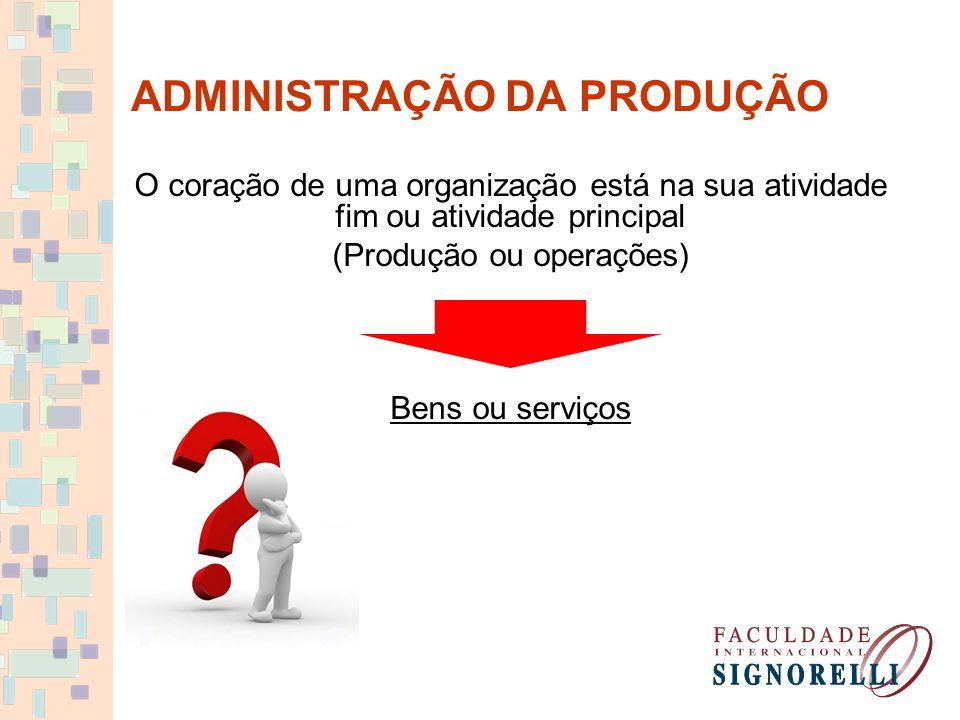 ADMINISTRAÇÃO DA PRODUÇÃO Processo de transformação SAÍDAS -OUTPUTS- RECURSOS DE ENTRADA - INPUTS -