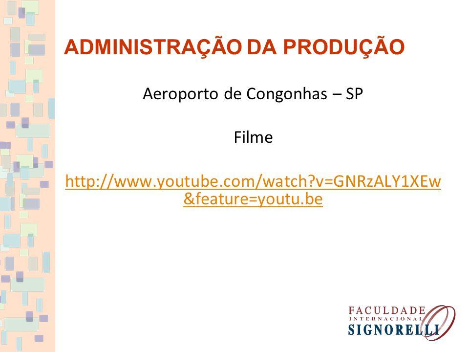 ADMINISTRAÇÃO DA PRODUÇÃO Aeroporto de Congonhas – SP Filme http://www.youtube.com/watch?v=GNRzALY1XEw &feature=youtu.be
