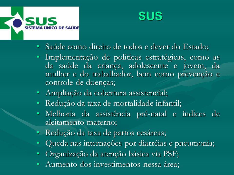 SUS Saúde como direito de todos e dever do Estado;Saúde como direito de todos e dever do Estado; Implementação de políticas estratégicas, como as da s