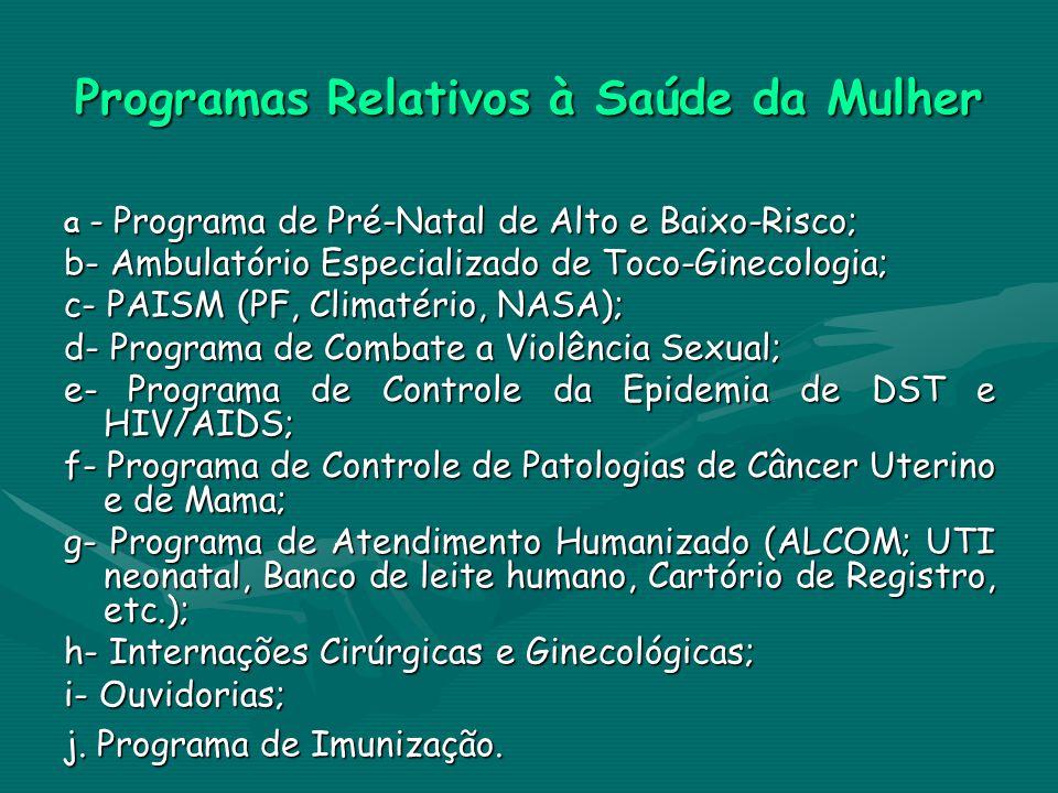 Programas Relativos à Saúde da Mulher a - Programa de Pré-Natal de Alto e Baixo-Risco; b- Ambulatório Especializado de Toco-Ginecologia; c- PAISM (PF,