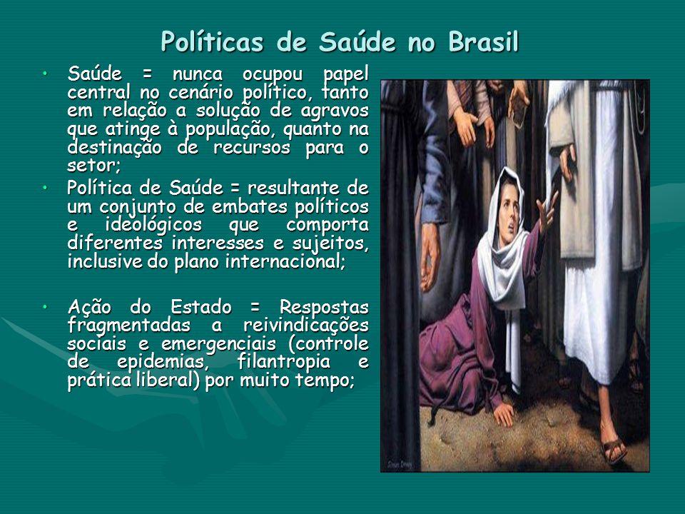 Políticas de Saúde no Brasil Saúde = nunca ocupou papel central no cenário político, tanto em relação a solução de agravos que atinge à população, qua