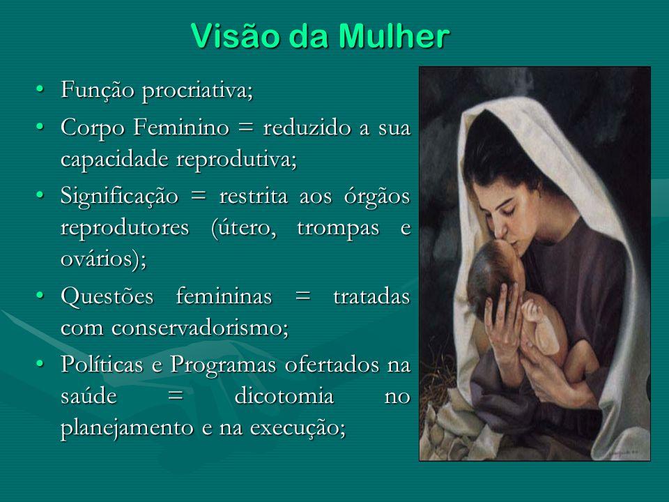 Visão da Mulher Função procriativa;Função procriativa; Corpo Feminino = reduzido a sua capacidade reprodutiva;Corpo Feminino = reduzido a sua capacida