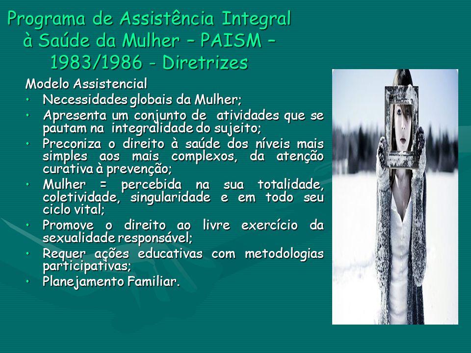 Programa de Assistência Integral à Saúde da Mulher – PAISM – 1983/1986 - Diretrizes Modelo Assistencial Necessidades globais da Mulher;Necessidades gl