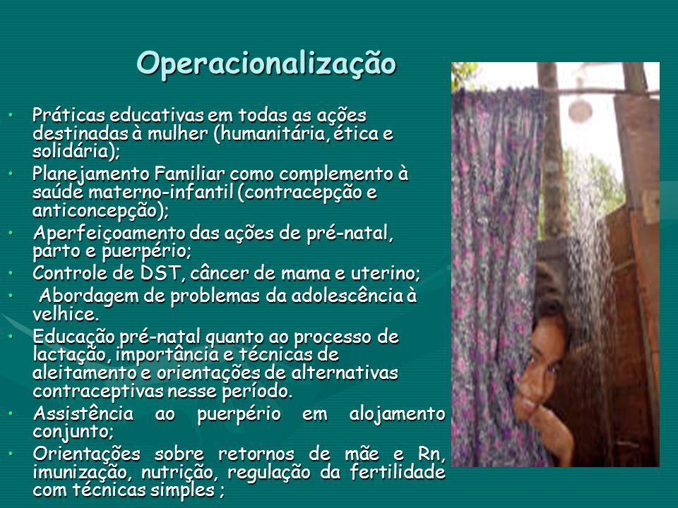 Operacionalização Práticas educativas em todas as ações destinadas à mulher (humanitária, ética e solidária);Práticas educativas em todas as ações des