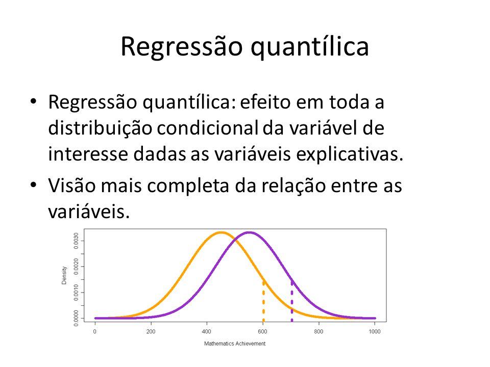 Regressão quantílica Regressão quantílica: efeito em toda a distribuição condicional da variável de interesse dadas as variáveis explicativas. Visão m
