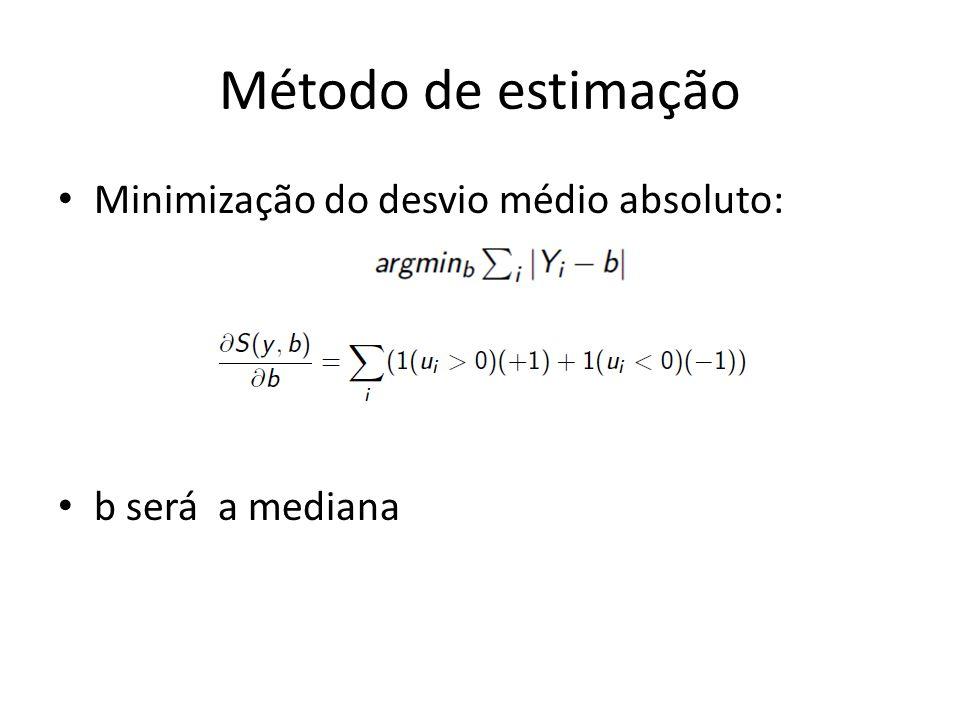 Método de estimação Minimização do desvio médio absoluto: b será a mediana