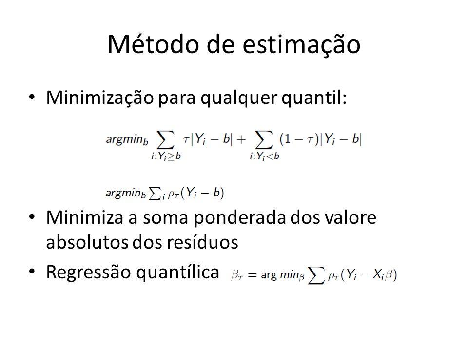 Método de estimação Minimização para qualquer quantil: Minimiza a soma ponderada dos valore absolutos dos resíduos Regressão quantílica