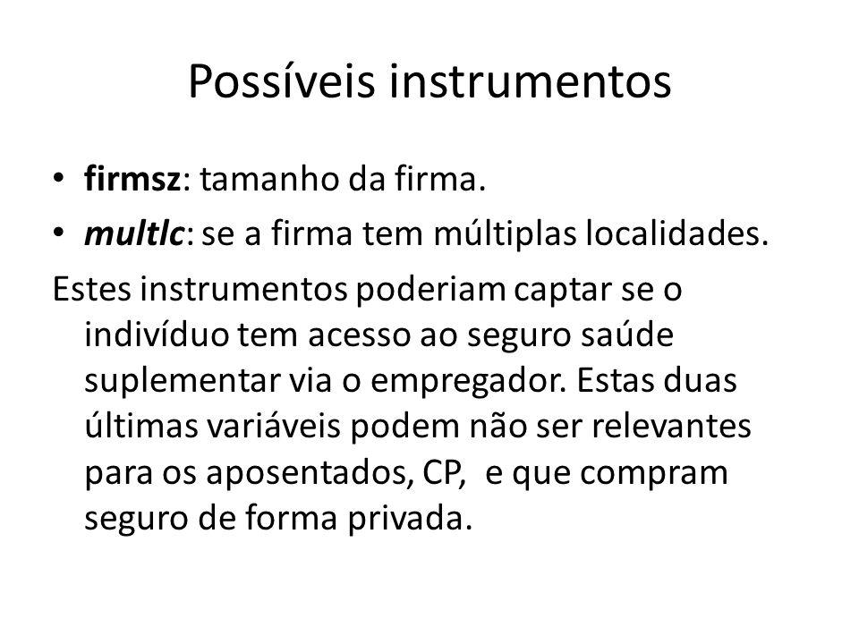 Possíveis instrumentos firmsz: tamanho da firma. multlc: se a firma tem múltiplas localidades. Estes instrumentos poderiam captar se o indivíduo tem a