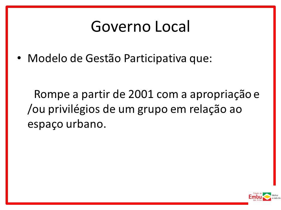 Governo Local Modelo de Gestão Participativa que: Rompe a partir de 2001 com a apropriação e /ou privilégios de um grupo em relação ao espaço urbano.