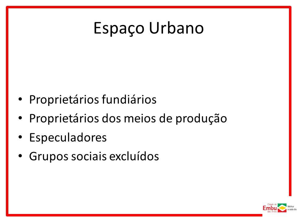 Espaço Urbano Proprietários fundiários Proprietários dos meios de produção Especuladores Grupos sociais excluídos