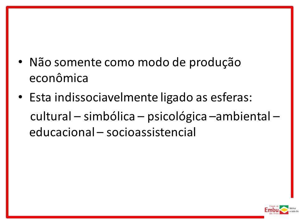 Não somente como modo de produção econômica Esta indissociavelmente ligado as esferas: cultural – simbólica – psicológica –ambiental – educacional – socioassistencial