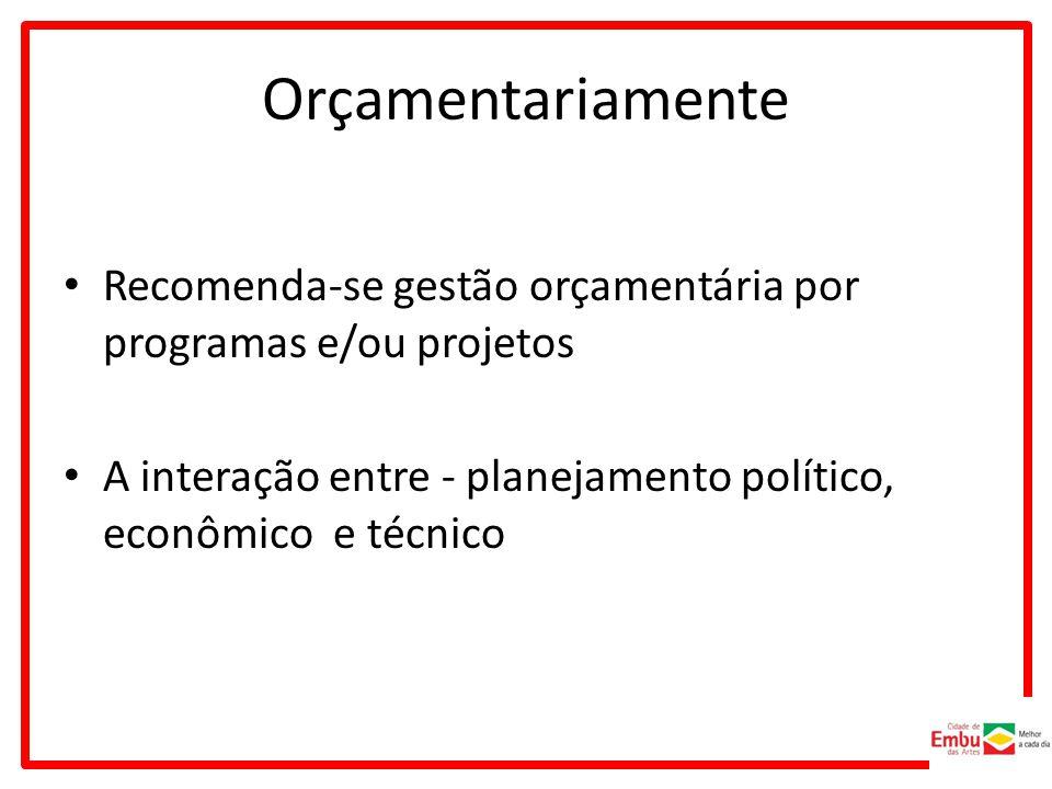 Orçamentariamente Recomenda-se gestão orçamentária por programas e/ou projetos A interação entre - planejamento político, econômico e técnico