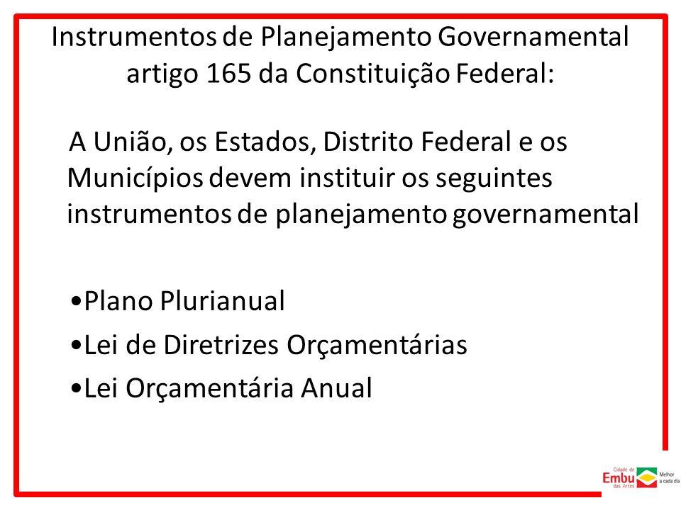 Instrumentos de Planejamento Governamental artigo 165 da Constituição Federal: A União, os Estados, Distrito Federal e os Municípios devem instituir os seguintes instrumentos de planejamento governamental Plano Plurianual Lei de Diretrizes Orçamentárias Lei Orçamentária Anual