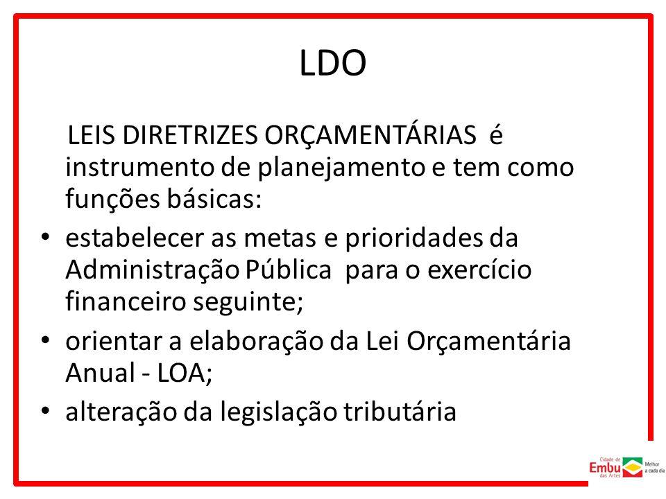 LDO LEIS DIRETRIZES ORÇAMENTÁRIAS é instrumento de planejamento e tem como funções básicas: estabelecer as metas e prioridades da Administração Pública para o exercício financeiro seguinte; orientar a elaboração da Lei Orçamentária Anual - LOA; alteração da legislação tributária
