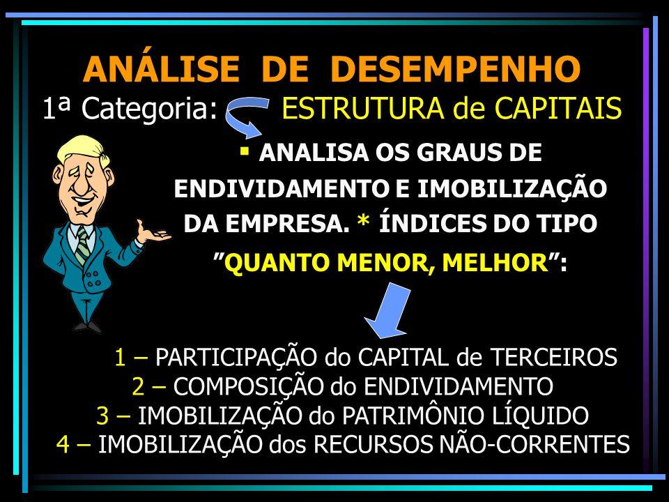 """ANÁLISE DE DESEMPENHO 1ª Categoria: ESTRUTURA de CAPITAIS  ANALISA OS GRAUS DE ENDIVIDAMENTO E IMOBILIZAÇÃO DA EMPRESA. * ÍNDICES DO TIPO """"QUANTO MEN"""