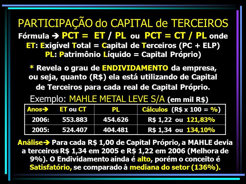 PARTICIPAÇÃO do CAPITAL de TERCEIROS Fórmula  PCT = ET / PL ou PCT = CT / PL onde ET: Exigível Total = Capital de Terceiros (PC + ELP) PL: Patrimônio