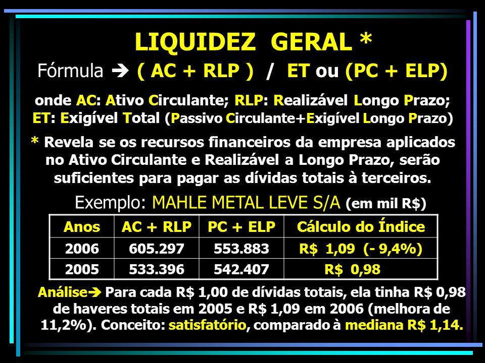 LIQUIDEZ GERAL * Fórmula  ( AC + RLP ) / ET ou (PC + ELP) onde AC: Ativo Circulante; RLP: Realizável Longo Prazo; ET: Exigível Total (Passivo Circula