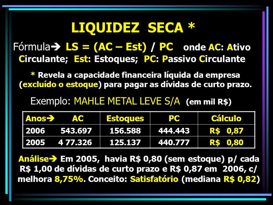 LIQUIDEZ SECA * Fórmula  LS = (AC – Est) / PC onde AC: Ativo Circulante; Est: Estoques; PC: Passivo Circulante * Revela a capacidade financeira líqui