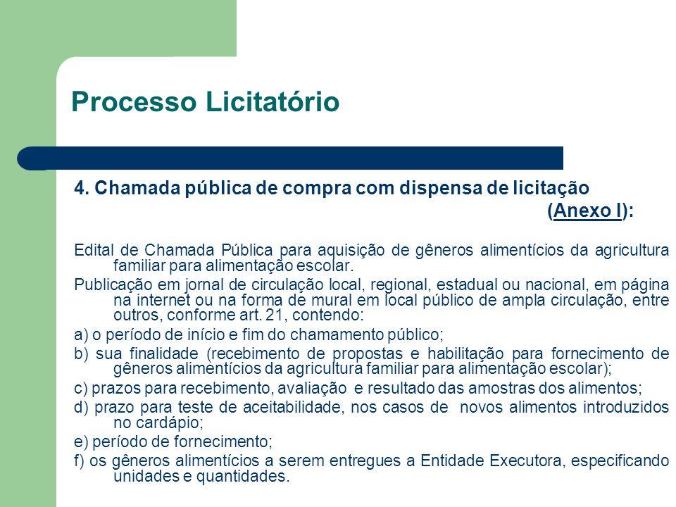 Processo Licitatório 4. Chamada pública de compra com dispensa de licitação (Anexo I):Anexo I Edital de Chamada Pública para aquisição de gêneros alim