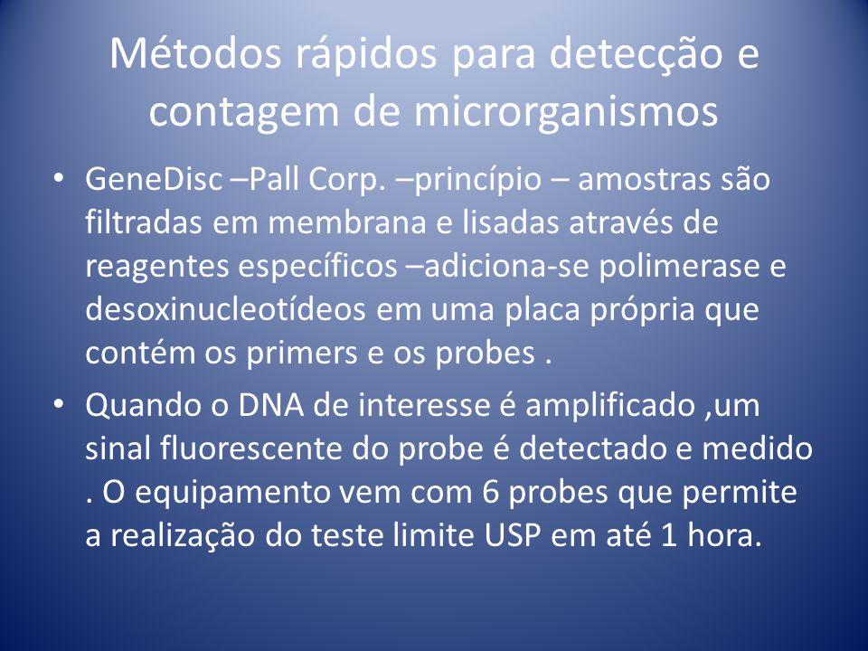 Métodos rápidos para detecção e contagem de microrganismos GeneDisc –Pall Corp. –princípio – amostras são filtradas em membrana e lisadas através de r