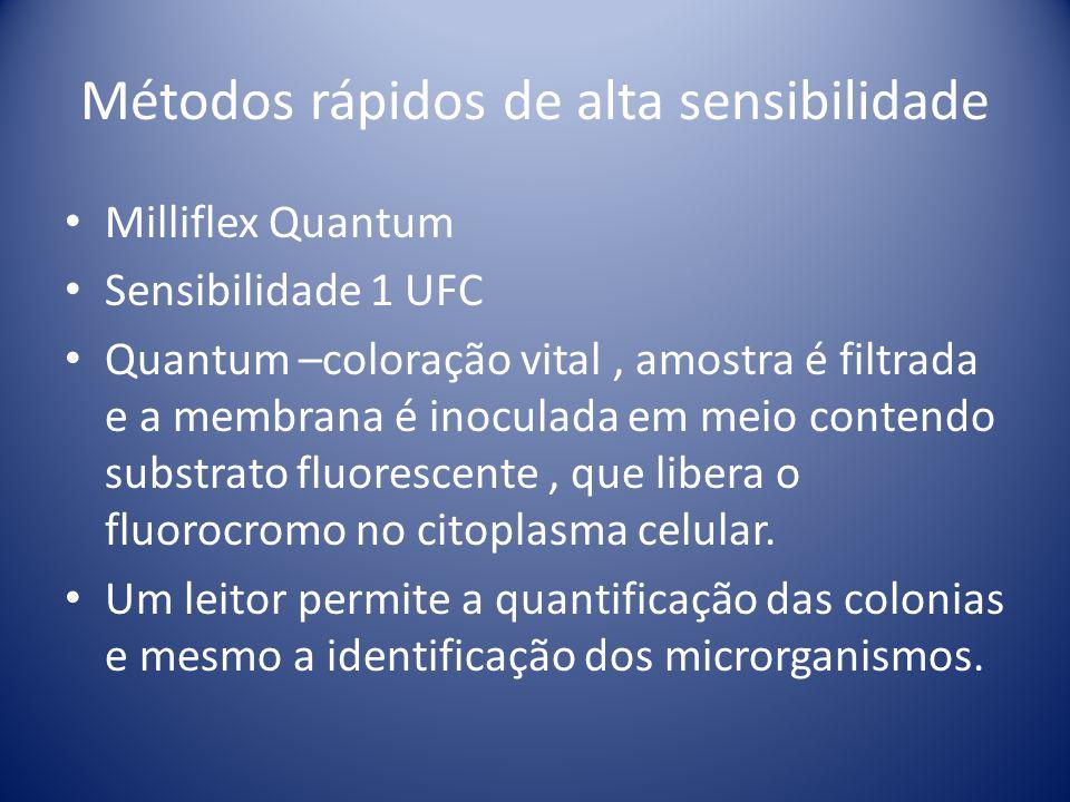 Métodos rápidos de alta sensibilidade Milliflex Quantum Sensibilidade 1 UFC Quantum –coloração vital, amostra é filtrada e a membrana é inoculada em m