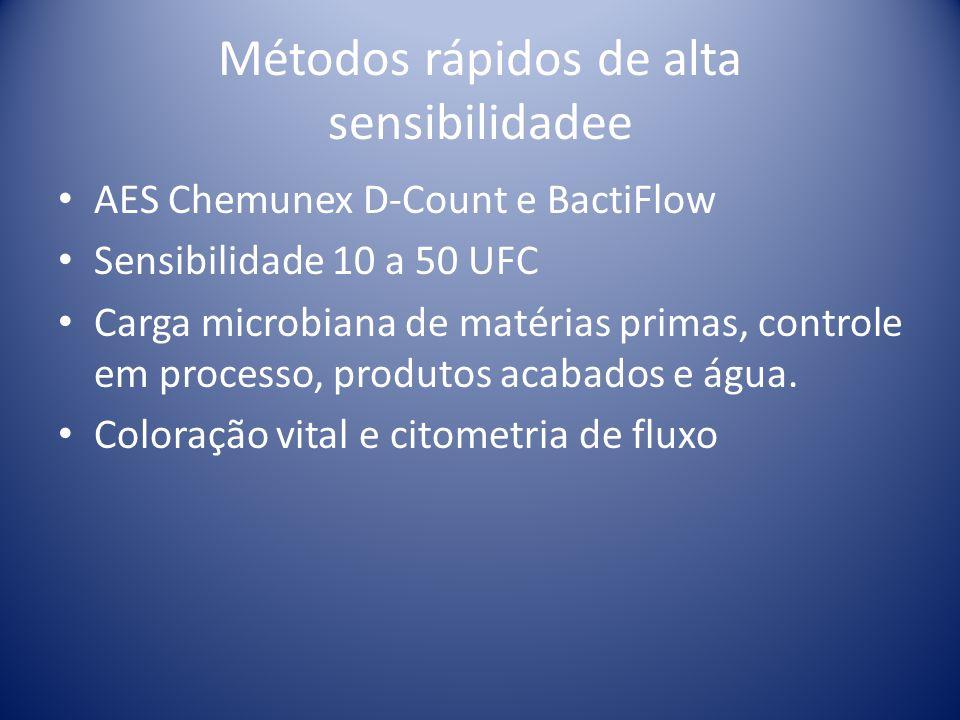 Métodos rápidos de alta sensibilidadee AES Chemunex D-Count e BactiFlow Sensibilidade 10 a 50 UFC Carga microbiana de matérias primas, controle em pro
