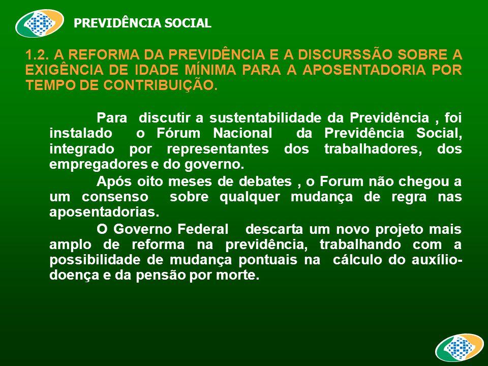 PREVIDÊNCIA SOCIAL 1.2.