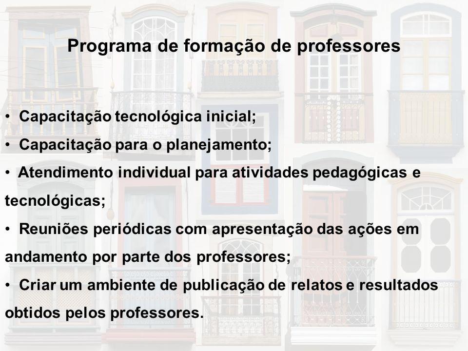 Programa de formação de professores Capacitação tecnológica inicial; Capacitação para o planejamento; Atendimento individual para atividades pedagógic