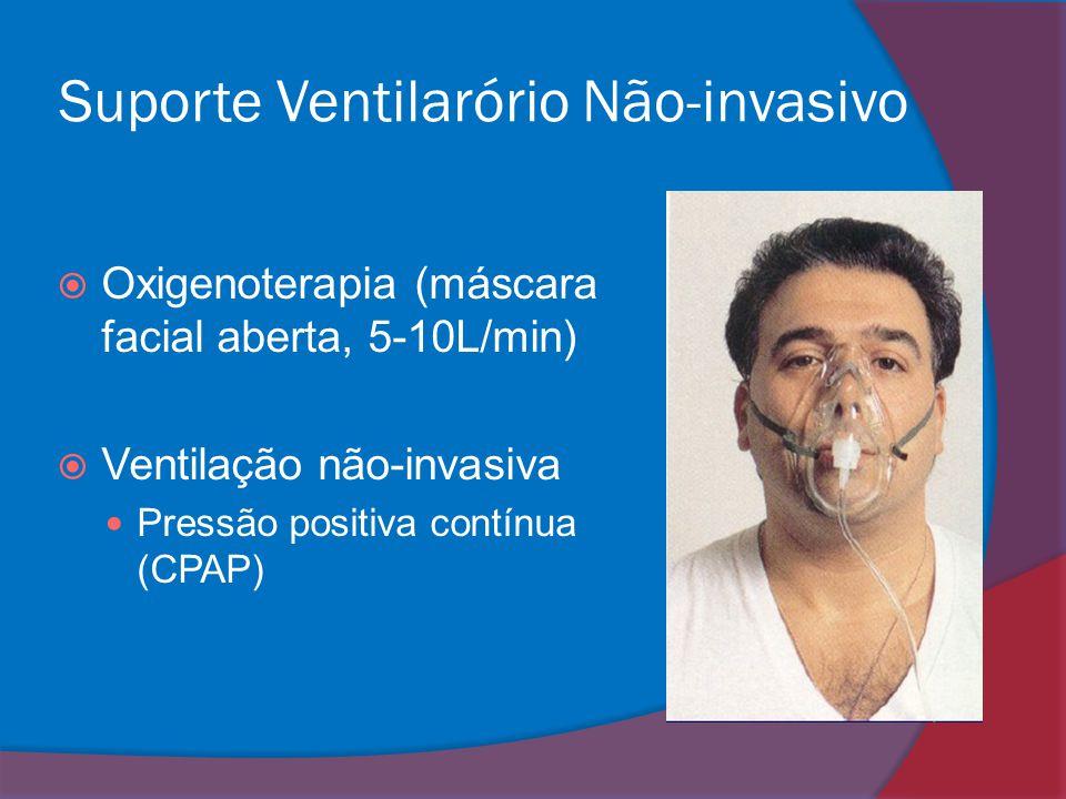 Suporte Ventilarório Não-invasivo  Oxigenoterapia (máscara facial aberta, 5-10L/min)  Ventilação não-invasiva Pressão positiva contínua (CPAP)