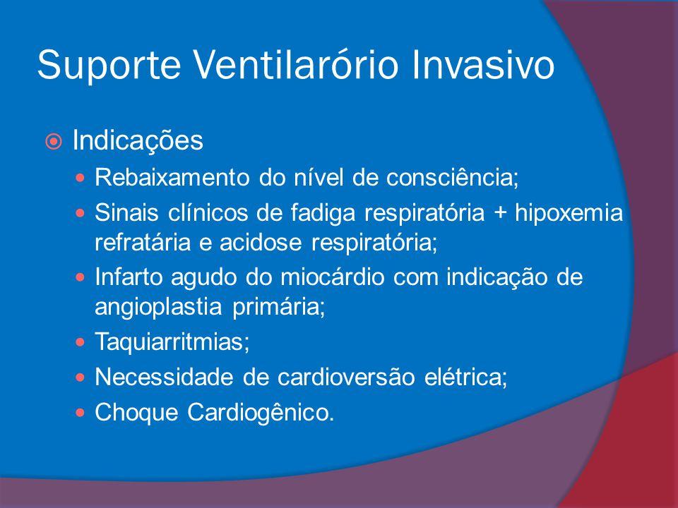 Suporte Ventilarório Invasivo  Indicações Rebaixamento do nível de consciência; Sinais clínicos de fadiga respiratória + hipoxemia refratária e acido