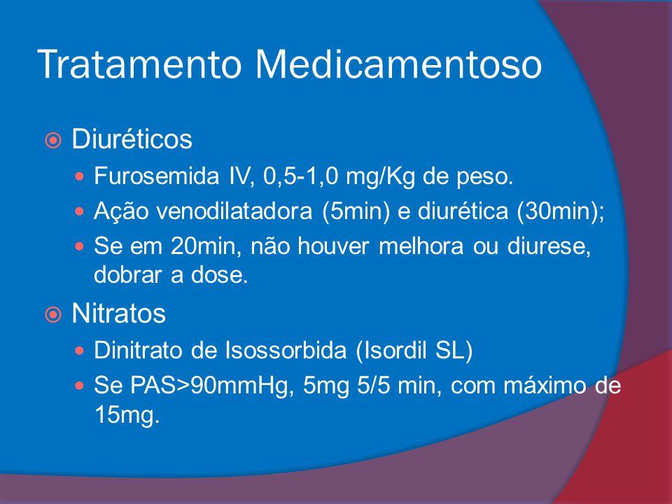 Tratamento Medicamentoso  Diuréticos Furosemida IV, 0,5-1,0 mg/Kg de peso. Ação venodilatadora (5min) e diurética (30min); Se em 20min, não houver me