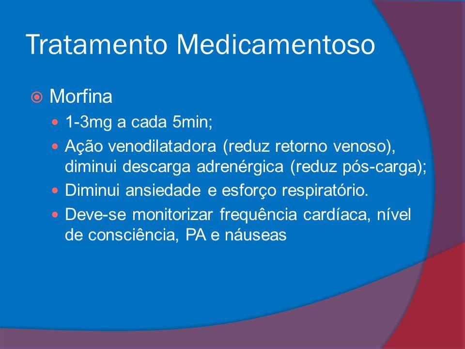 Tratamento Medicamentoso  Morfina 1-3mg a cada 5min; Ação venodilatadora (reduz retorno venoso), diminui descarga adrenérgica (reduz pós-carga); Dimi