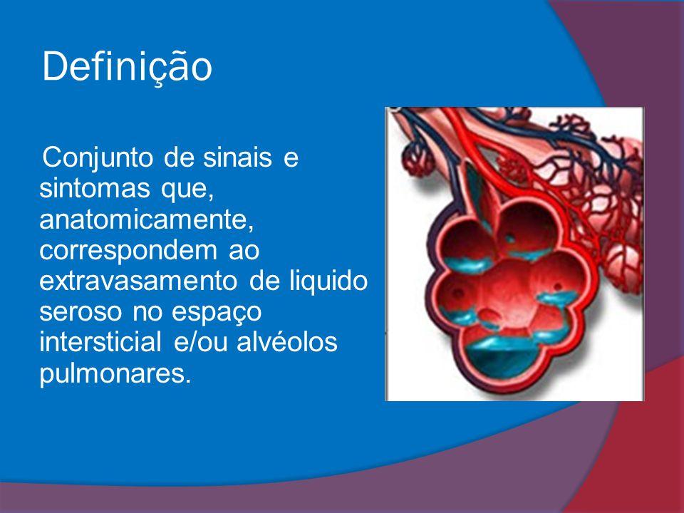 Fisiopatologia  Edema Agudo de Pulmão: desequilíbrio das forças de Starling.