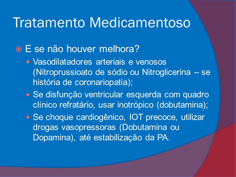 Tratamento Medicamentoso  E se não houver melhora? Vasodilatadores arteriais e venosos (Nitroprussioato de sódio ou Nitroglicerina – se história de c