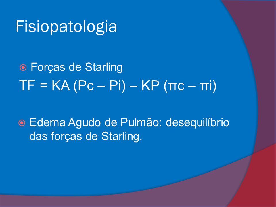 Fisiopatologia  Edema Agudo de Pulmão: desequilíbrio das forças de Starling.  Forças de Starling TF = KA (Pc – Pi) – KP (πc – πi)