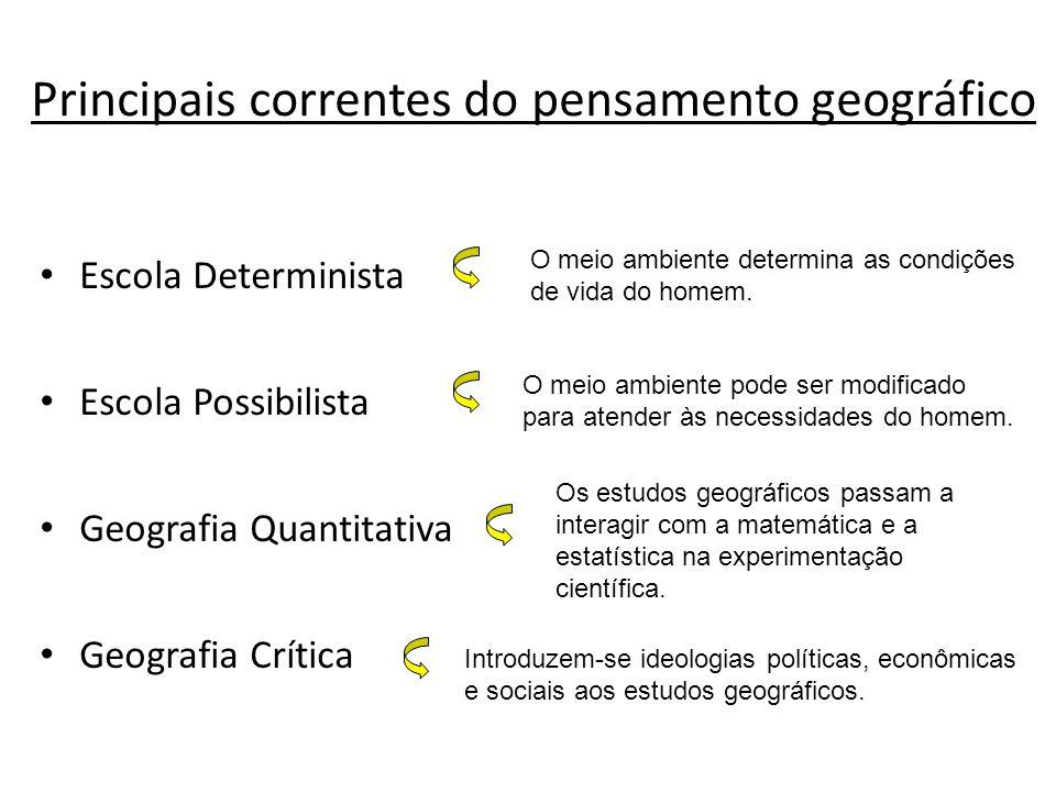 Principais correntes do pensamento geográfico Escola Determinista Escola Possibilista Geografia Quantitativa Geografia Crítica O meio ambiente determi