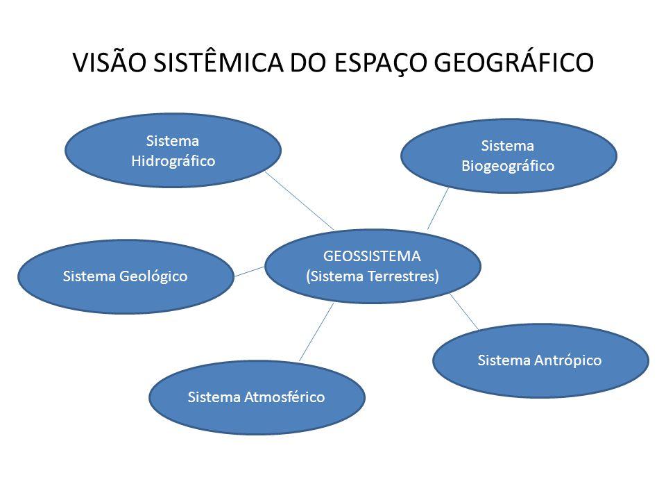 VISÃO SISTÊMICA DO ESPAÇO GEOGRÁFICO GEOSSISTEMA (Sistema Terrestres) Sistema Hidrográfico Sistema Biogeográfico Sistema Atmosférico Sistema Geológico