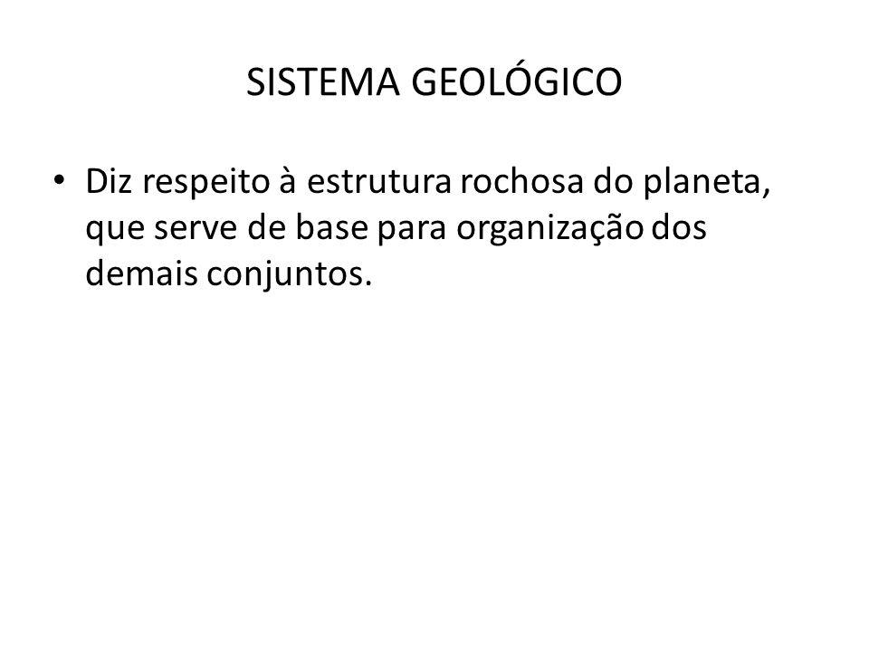 SISTEMA GEOLÓGICO Diz respeito à estrutura rochosa do planeta, que serve de base para organização dos demais conjuntos.